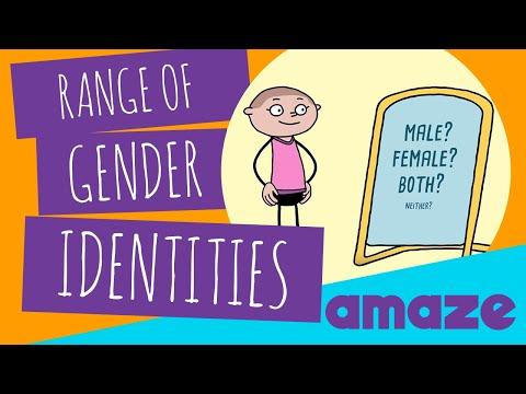 Range of Gender Identities