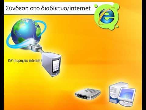Σύνδεση στο διαδίκτυο