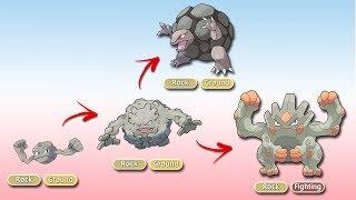 Alternate Pokémon Evolutions Fanmade (Part 1)