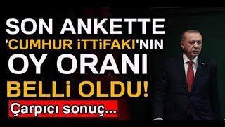 ANAR şirketinden İbrahim USLU, yerel seçim son anketi. İstanbul CHP MHP AK PARTİ İYİ PARTİ HDP oyu?