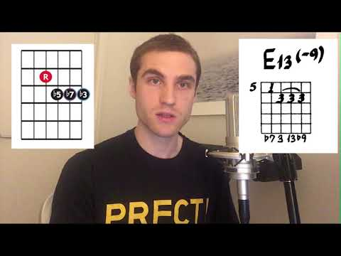 Understanding Chords on the Guitar Pt. 2