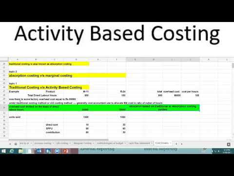 Activity Based Costing by Prof BK  Murthy