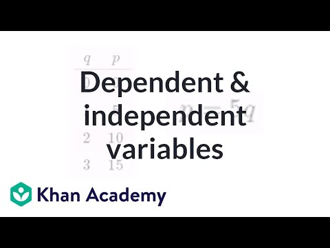 Dependent & Independent Variables Algebra (video) Khan Academy