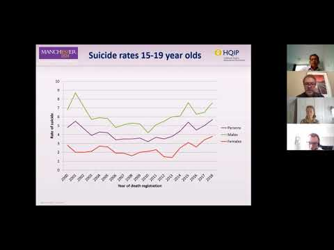 Suicide Prevention COVID-19 Interactive Webinar #3 - Wednesday 22 July