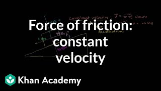 Force of Friction Keeping Velocity Constant