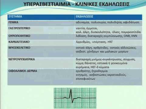 Ατενολόλη και η αρτηριακή πίεση