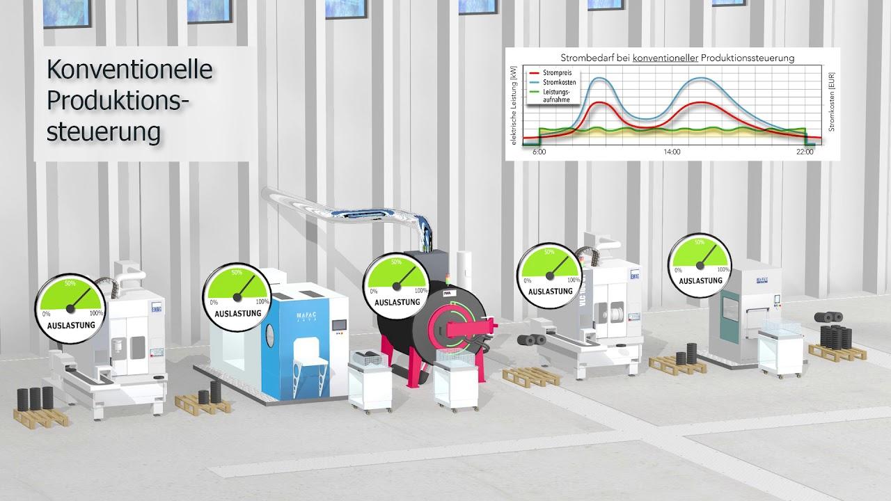 Die energieflexible Fabrik | Energieflexible Produktionsplanung