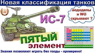 ИС-7 Новая классификация танков. Почему молчат вододелы? Без голды 9,8 К урона