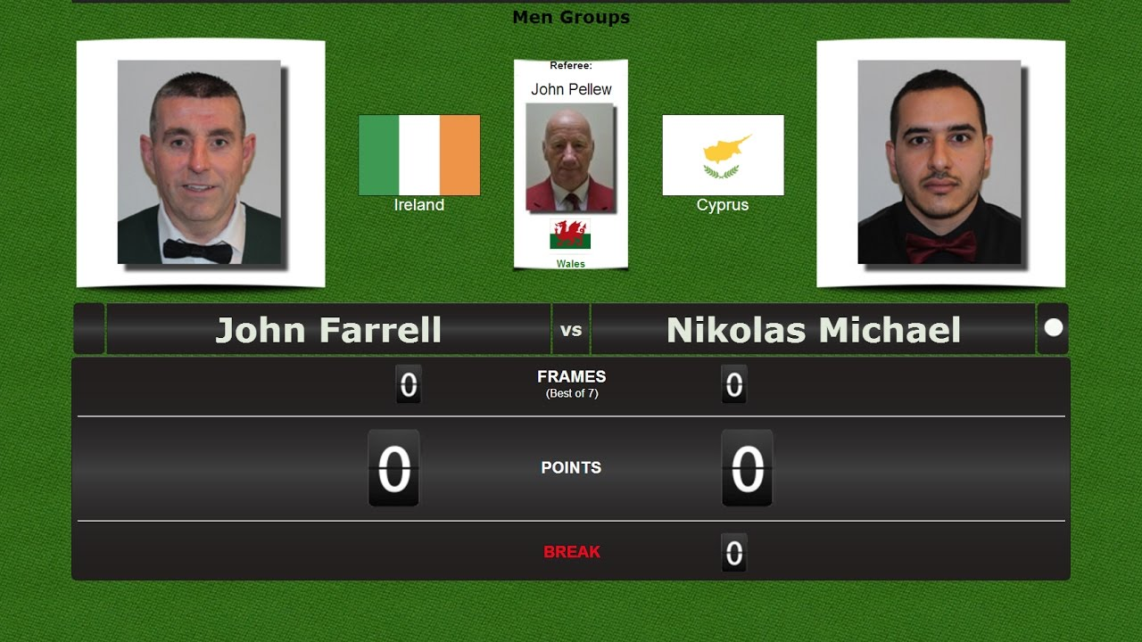 European Snooker Championships → Nicosia 2017 John Farrell vs Nikolas Michael