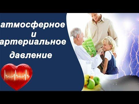 Схема препаратов при гипертонии