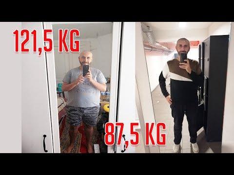 Perte de poids sanam jung