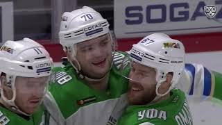 Daily KHL Update - December 11th, 2018 (English)