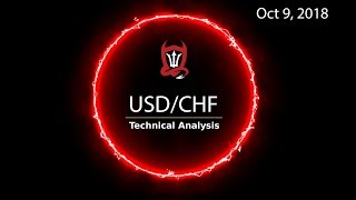 Swiss Franc Technical Analysis (CHF/USD) : The Waiting is the Hardest Part...  [10.09.2018]