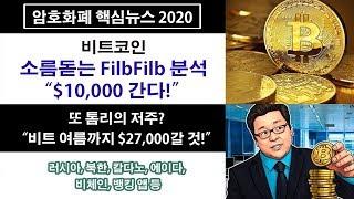 """2/6) 비트코인 소름돋는 FilbFilb 분석 """"$10,000 간다!"""" 또 톰리의 저주? """"비트 여름까지 $27,00갈 것!"""""""