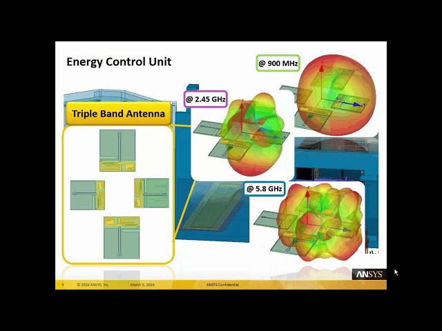 ANSYS Simulation Software Pricing, Features & Reviews 2019 - Free Demo