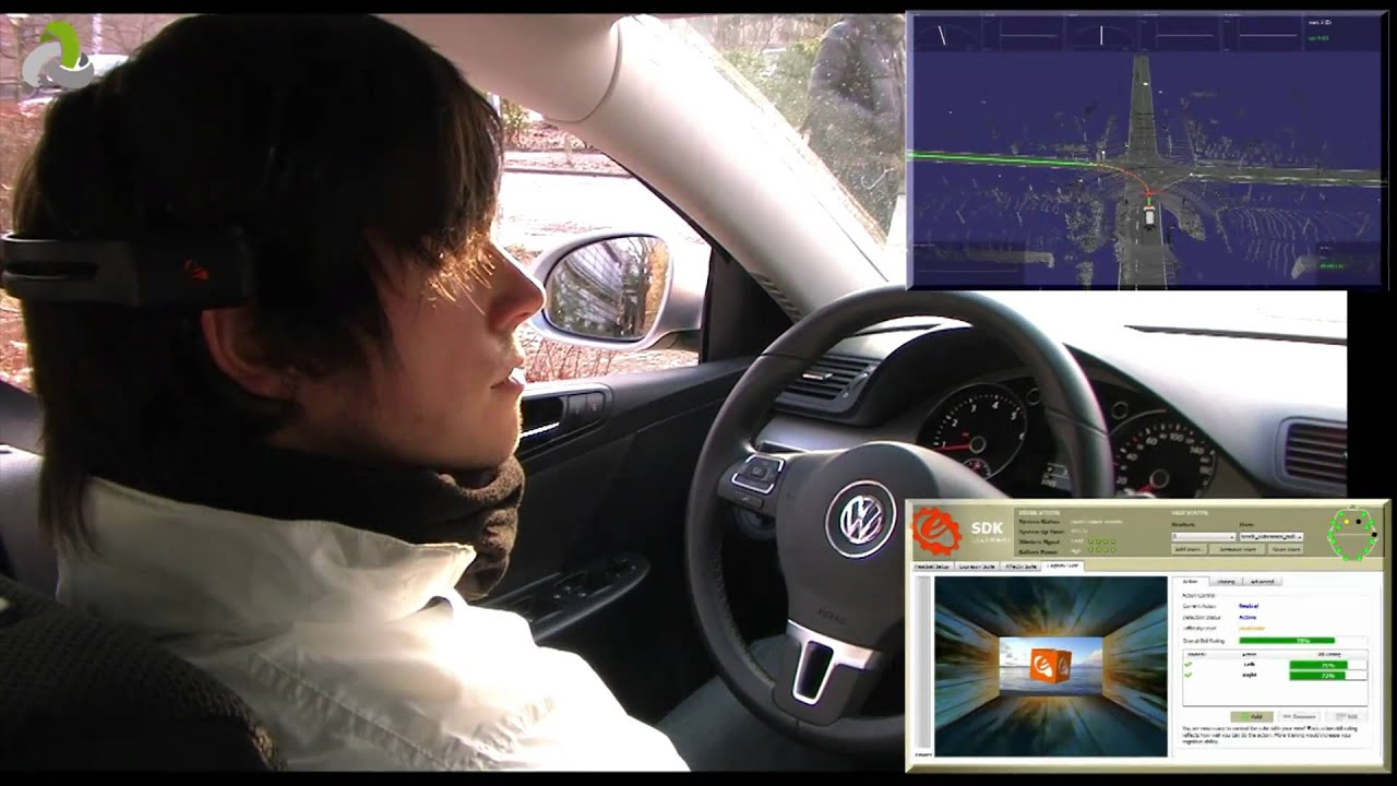 German Researchers Drive Car With Their Minds