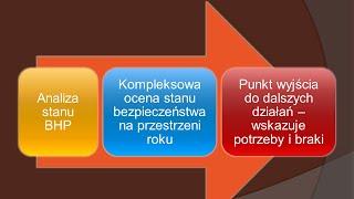 preview picture of video 'BHP Kędzierzyn Koźle | P.W. LJM Leszek Maruszczyk'
