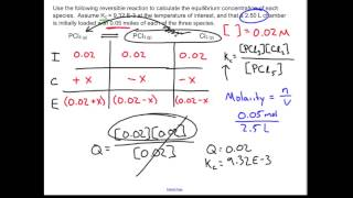 Equilibrium Reaction With An ICE Table: Chemistry Sample Problem