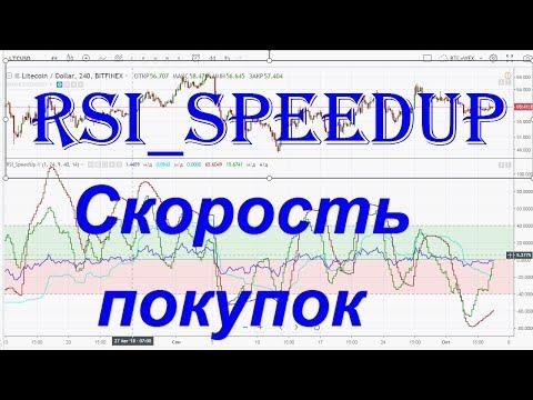 Независимый рейтинг экономических календарей форекс