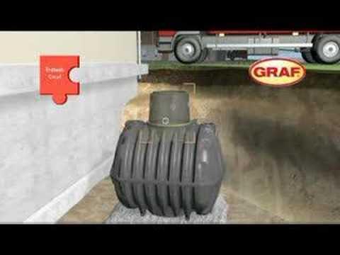 Regenwasser-Nutzung für Haus und Garten von Graf