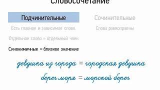 Словосочетание (8 класс, видеоурок-презентация)