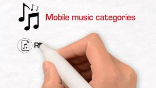 What is Mobile Music - Mahindra Comviva