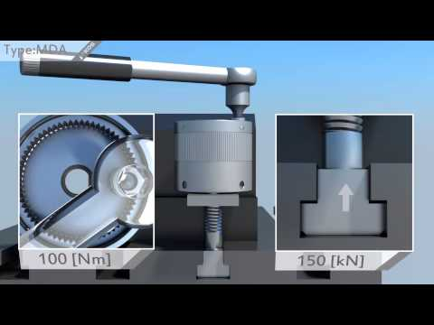 Die Funktionsweise der mechanischen Kraftspannmutter MDA - Schlittenspannung