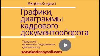 Урок 27. Графики и диаграммы кадрового документооборота.Управление персоналом в Казахстане