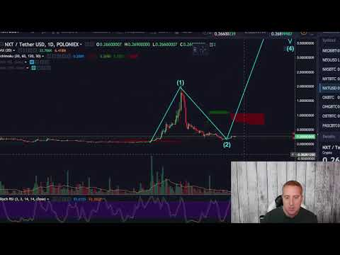 Technical Analysis On NXT - Could NXT Pump Over 1,000% In The Near Future?