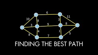 Finding the Best Path (Dijkstra