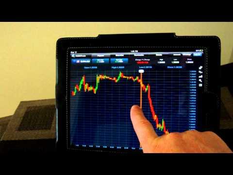 Demo trading borsa italiana