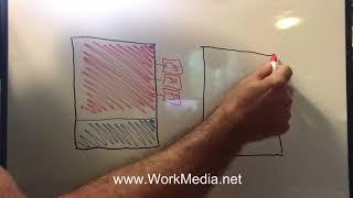 Work Media SEO - Video - 1