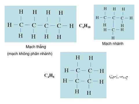 Bài: Cấu tạo phân tử hợp chất hữu cơ- Hóa học 9