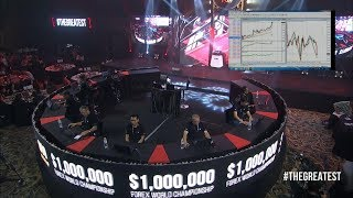 XM.COM - 2017 - Million Dollar Forex World Championship - The Full Show
