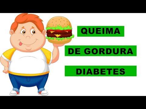 Edema do pé no tratamento do diabetes