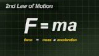 Learn Newton S Laws Of Motion meaning, concepts, formulas