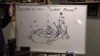 Youth Football Play Double Wing Super Power
