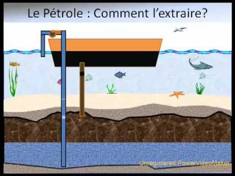 comment localiser un gisement de pétrole