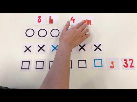 Anzeige für tötung von binären optionssignalen