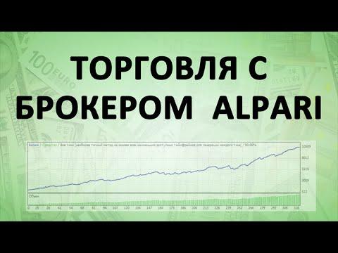 Бинарные опционы инвестинг живые графики