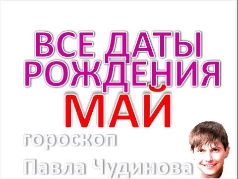 Гороскопы по знакам зодиака по дате рождения на совместимость