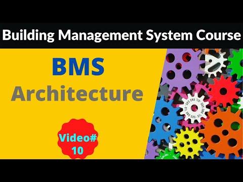 BMS Architecture Diagram | Building Management System Training | BMS Training 2021
