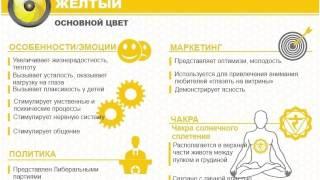 Психология восприятия цвета, инфографика