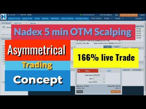 Nadex 5 Minute Binary Options strategy Scalp 03 |