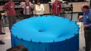 Gravity explained - visualized (it will blow your mind)