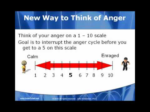 Anger Management Class Part 3 of 6