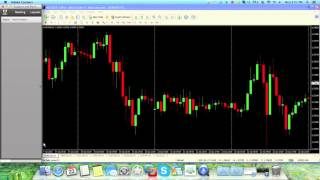 How to Draw Support and Resistance Properly