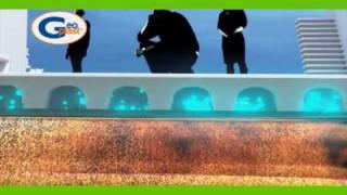 MODULO y GEOBLOCK: Video completo