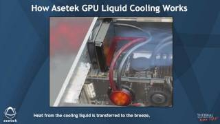 How Asetek GPU Liquid Cooling Works