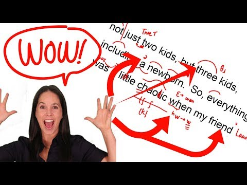 ENGLISH PRONUNCIATION AND ACCENT TRAINING: Detailed ...